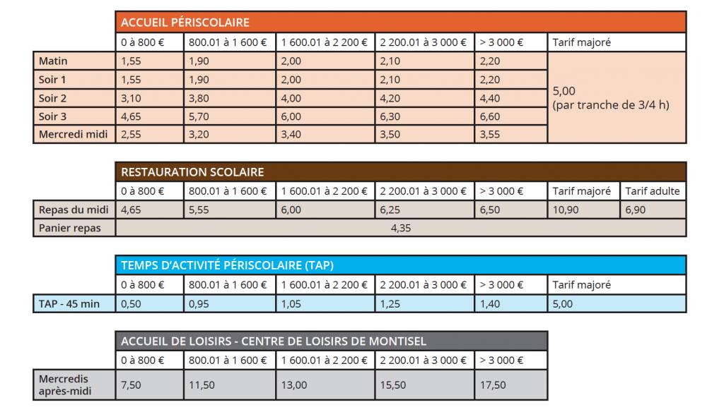 tarifs-periscolaire-2016-2017